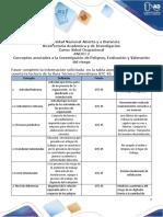 Anexo 2 - Conceptos asociados a la Investigación de Peligros, Evaluación y Valoración del riesgo