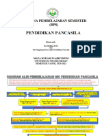 1-RPS MK PENDIDIKAN PANCASILA GANJIL 2020-2021.doc