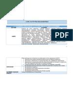 ACTIVITES-REGLEMENTEES.pdf