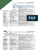 CONJUNTO LAR Materias Primas actualizada Ene2014.pdf