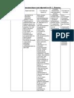 tablica_klassifikaciya_pevzner