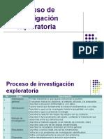 2.4.Proceso de investigación exploratoria