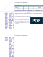 Programa analitico proyecto formativo I.docx
