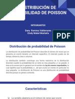 Distribucion de probabilidad de poisson