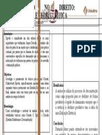 Slide Modelo - Café com Pesquisa - A EDUCAÇÃO NO DIREITO