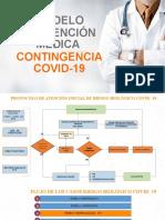 Modelo de Atención COVID 19 (3)
