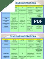 sintaxiscompuesta-funciones Sintácticas