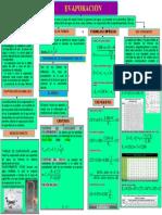 7-MAPA CONCEPTUAL-INFILTRACIÓN  - copia