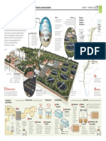 Planta de tratamiendo de aguas residuales - MEDELLIN