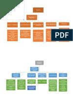 unidad 1 mapa conceptaul.docx