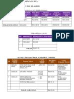 Template Laporan Kebitaraan dan PK SKK 2016 (1)