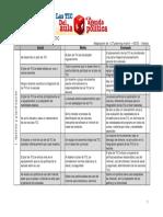 Matriz de planeamiento TIC