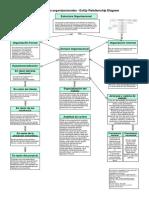 Clasificación de las estructuras organizacionales