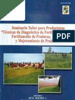 tecnicas de diagnostico de fertilidad del suelo