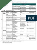 Anexo 1. DC241 Ver 03.pdf