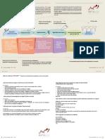 mtc -practico-68-del juego a la intervención efectiva.pdf