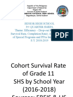 SENIOR HIGH SCHOOL Grade 11 Report
