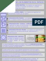 organizaciones de la forma
