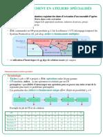Chap3_Ordonnancement en ateliers spécialisés (1)