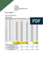 Financial Management ratios study