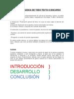 Estructura básica del texto o discurso