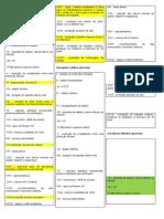 356237866-Tabela-de-Comparacao-de-Direitos-Trabr-Urb-e-Rurais-Domesticos-Servidores.docx