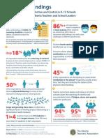 Infographic - ATAPandemicPulseSurvey2