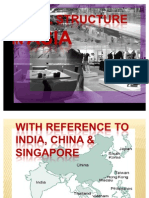 Retail Structure in Asia