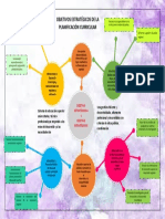 Mapa de planificación curricular