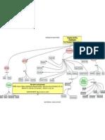 Mapa mental com a classificação das Pesquisas Cientificas - Simples de Usar