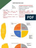 CONTRATO DE TRABAJO-ELEMENTOS ESENCIALES Y DIFERENCIAS (1)
