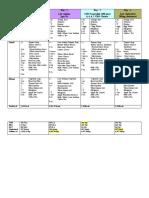 menu analysis word doc