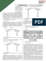 Reglamento del DL N°1365 que establece disposiciones para el desarrollo y consolidación del Catastro Urbano Nacional