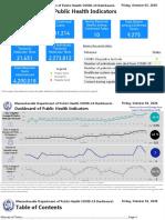covid-19-dashboard-10-2-2020.pdf