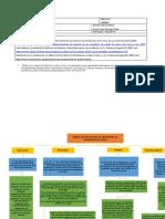 act 3 analisis