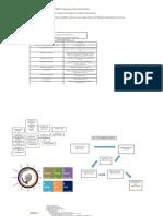 Analisis y Mapa conceptual.pdf