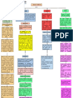 8396_Mapa conceptual de las teorias cognitivas_Andry (1)