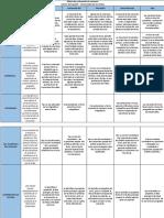 Matriz-de-evaluacin-de-resumen-2018-I_v.2