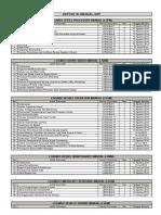 Daftar Isi SOP-Manual & Prosedur (update 2019, 25 Januari) (1).xlsx
