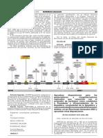 CRONOGRAMA ELECTORAL 2020 - 2021