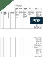BACILLUS CALMETTE - GUERIN (BCG) Drug Study