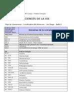 10_06_classification Sciences de la Vie 2010