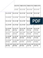 Table of 11 to 20