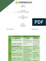 cuadro comparativo clinica modelo psicodinamico