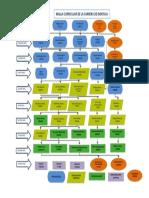 MALLA BIOFiSICA.pdf