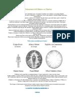50-LICOES-PRATICAS-DE-GNOSE.pdf