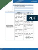 Etica Empresarial Actividad 4.docx