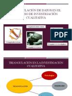 Semana 7. Triangulación de Datos en la Investigación Cualitativa