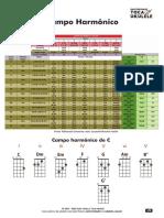 Campo_Harmonico_e_Formulas_prontas-Joao_Tostes-Toca_Ukulele.pdf