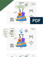 Mapa sobre Quimica Analitica